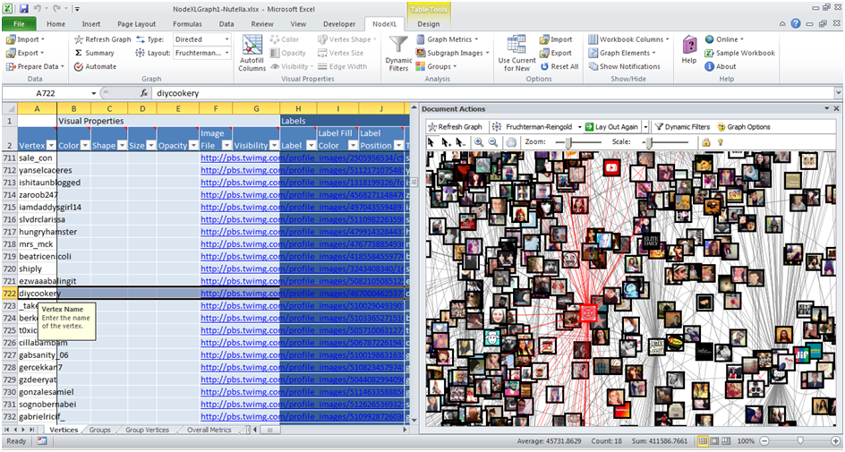 The Epicentre of your Social Media Earthquake – An example using NodeXL